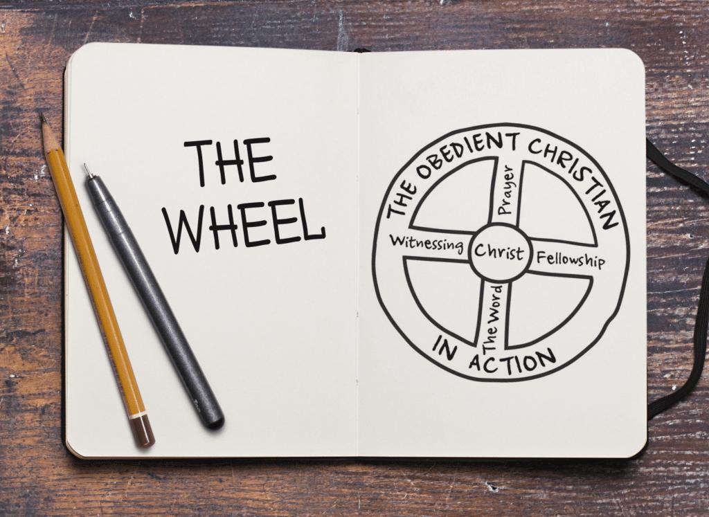 The Wheel Illustration | The Navigators